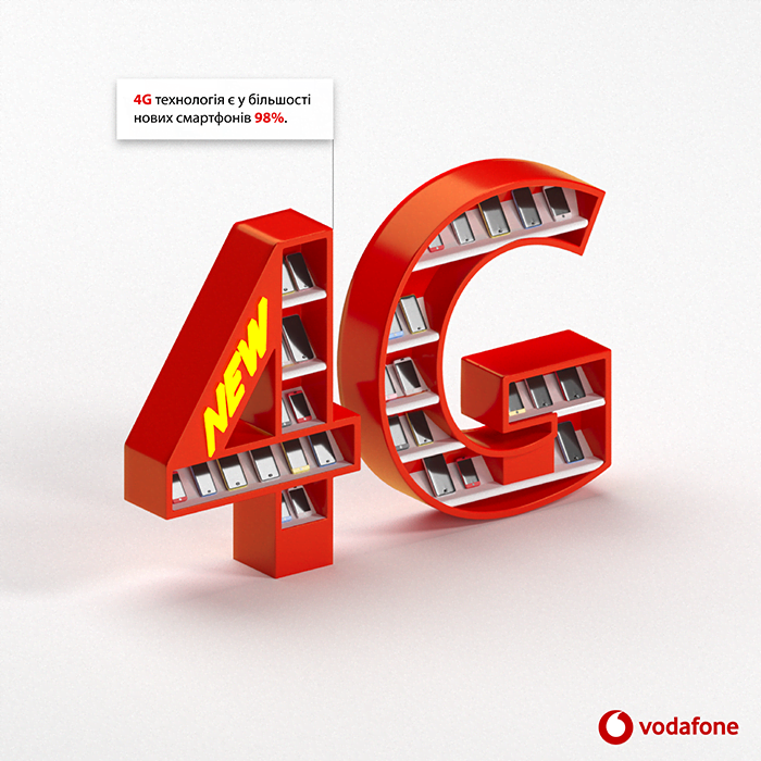 7st - Аналітика Vodafone Retail: ринок смартфонів в Україні